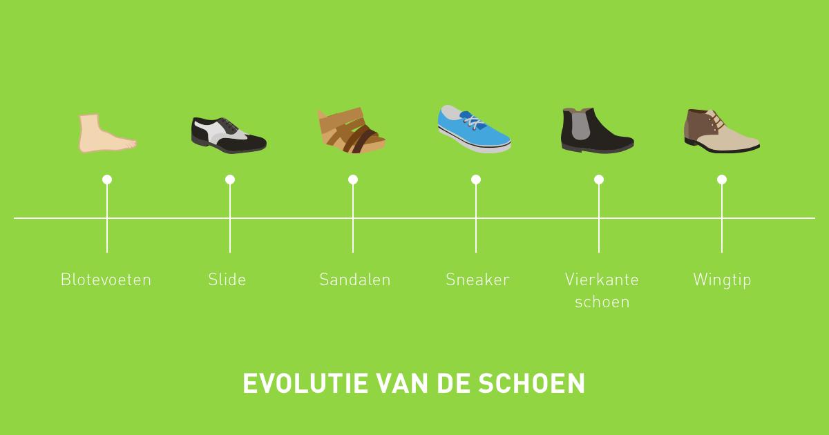 Evolutie schoenmode: wat waren de trends van 1920 tot nu?
